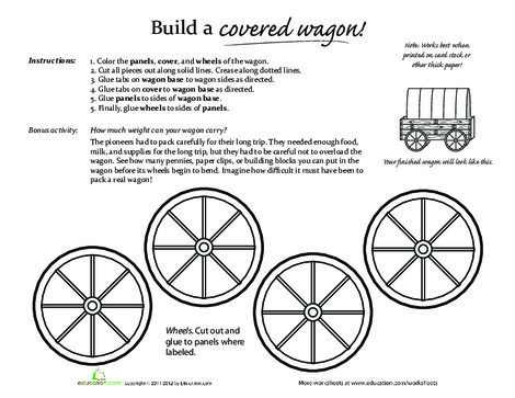Second Grade Arts & crafts Worksheets: Make a Covered Wagon!