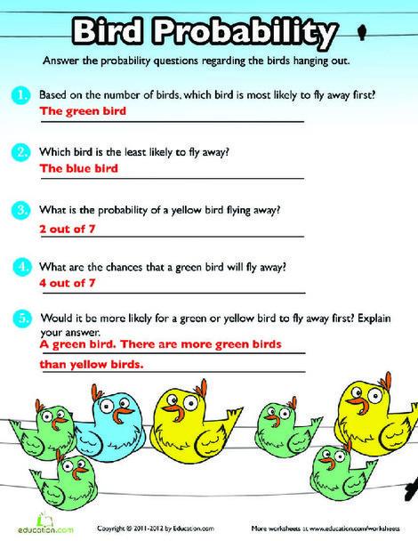 Fourth Grade Math Worksheets: Probability Practice: Birds