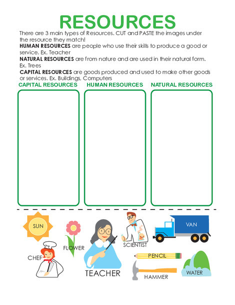 Second Grade Social studies Worksheets: 3 Types of Resources