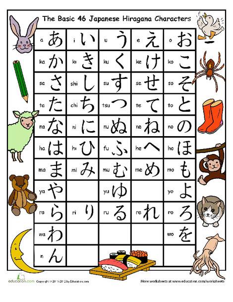 Kindergarten Foreign language Worksheets: Hiragana Chart