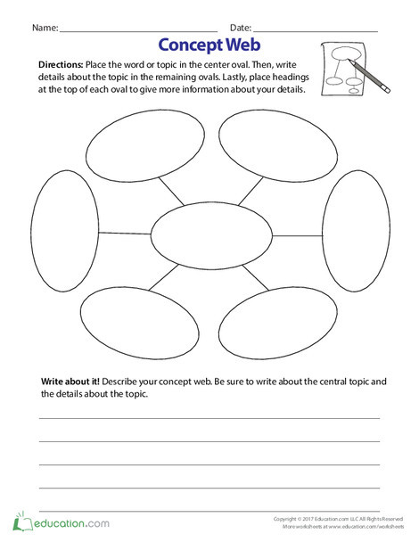 Third Grade Reading & Writing Worksheets: Graphic Organizer Template: Concept Web