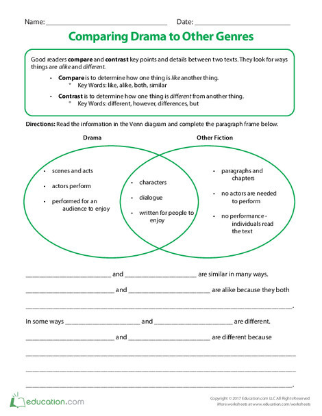 Third Grade Reading & Writing Worksheets: Comparing Drama to Other Genres
