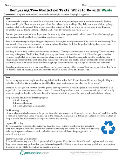 Third Grade Reading & Writing Worksheets: Comparing Two Nonfiction Texts: What to Do with Waste