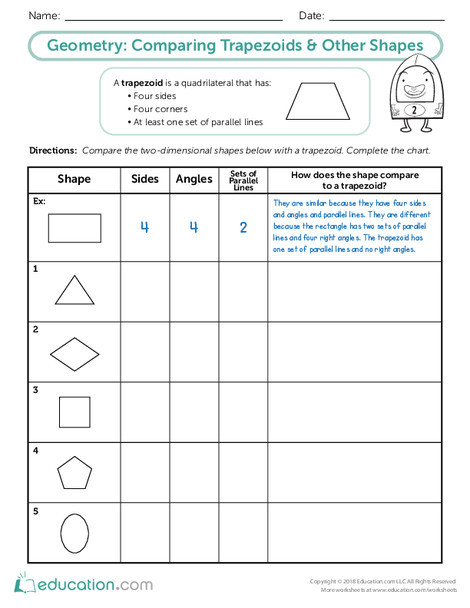 Third Grade Math Worksheets: Geometry: Comparing Trapezoids & Other Shapes