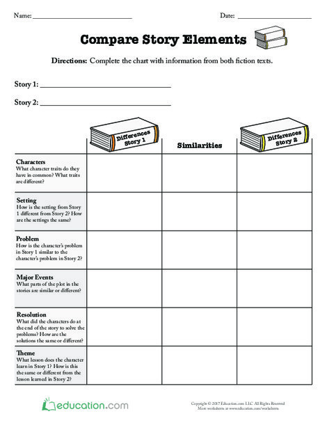 Third Grade Reading & Writing Worksheets: Compare Story Elements