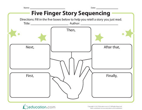 Second Grade Reading & Writing Worksheets: Five Finger Story Sequencing