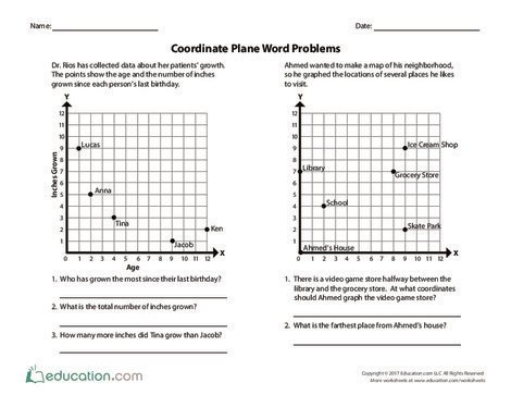 Fifth Grade Math Worksheets: Coordinate Plane Word Problems