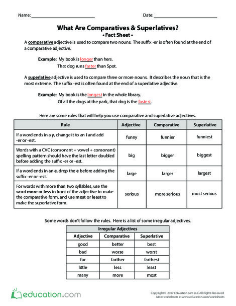Fifth Grade Reading & Writing Worksheets: What Are Comparatives & Superlatives?