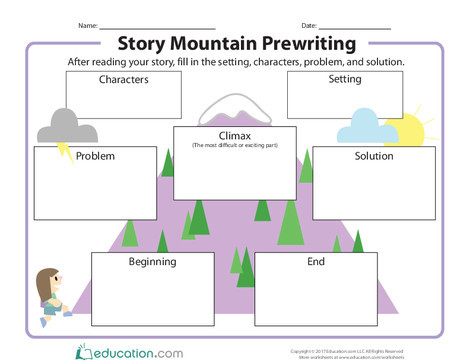 Second Grade Reading & Writing Worksheets: Story Mountain Prewriting