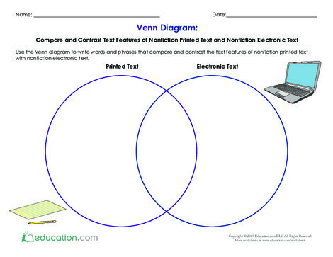 First Grade Reading & Writing Worksheets: Venn Diagram: Compare and Contrast Text Features of Nonfiction Printed Text and Nonfiction Electronic Text