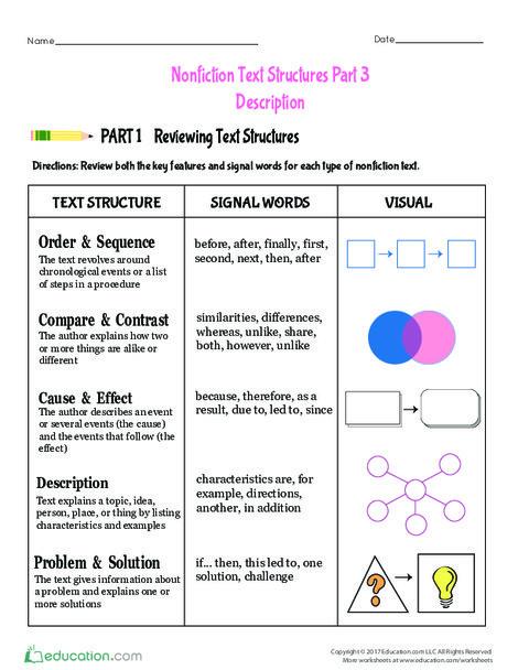 Fourth Grade Reading & Writing Worksheets: Nonfiction Text Structures Part 3: Description