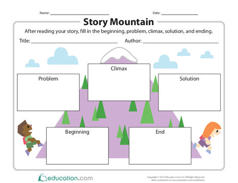 Second Grade Reading & Writing Worksheets: Story Mountain