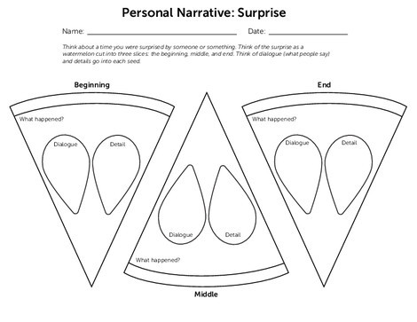 Second Grade Reading & Writing Worksheets: Personal Narrative Organizer: Surprise!