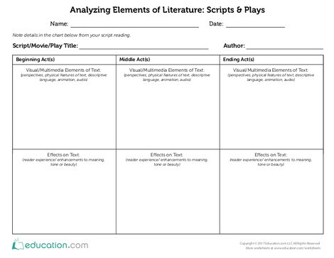 Fifth Grade Reading & Writing Worksheets: Analyzing Elements of Fiction: Scripts and Plays