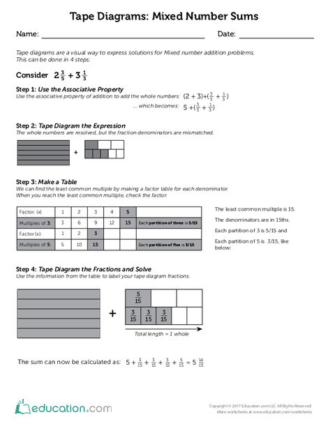 Fifth Grade Math Worksheets: Problems, Fractions, and Tape Diagrams