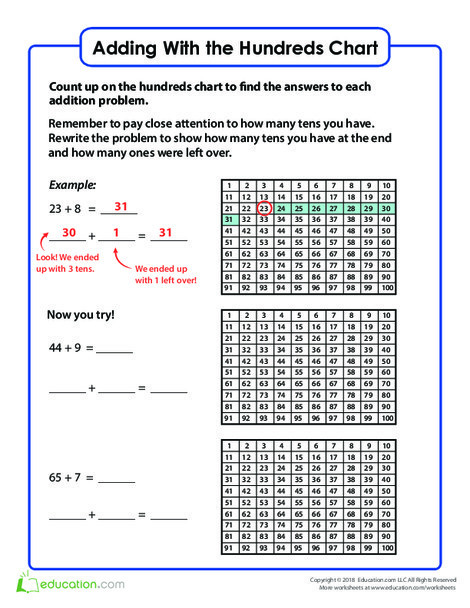 Second Grade Math Worksheets: Adding With the Hundreds Chart