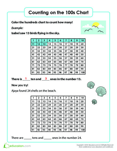 Second Grade Math Worksheets: Counting on the 100s Chart (Part One)