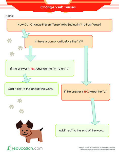Third Grade Reading & Writing Worksheets: How to Change Verb Tenses