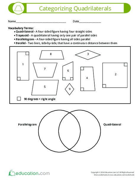 Fifth Grade Math Worksheets: Categorizing Quadrilaterals