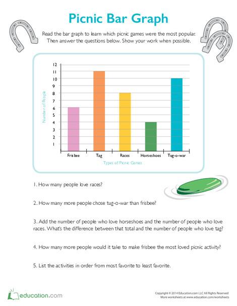 Second Grade Math Worksheets: Picnic Bar Graph