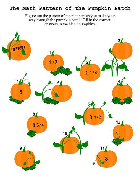 Fifth Grade Math Worksheets: Pumpkin Patch Math