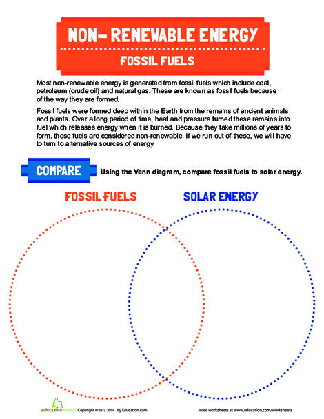 Third Grade Science Worksheets: Fossil Fuels