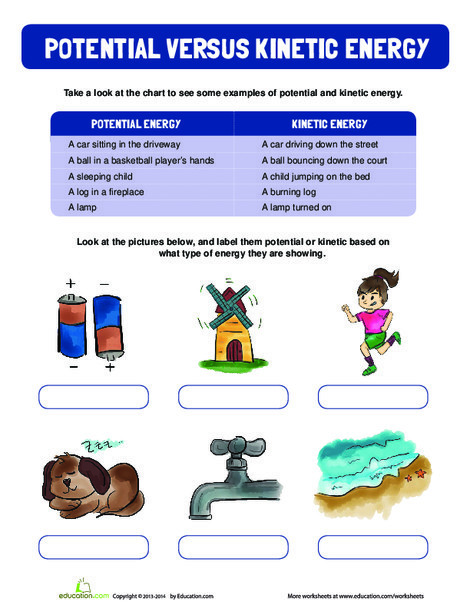 Third Grade Science Worksheets: Potential and Kinetic Energy