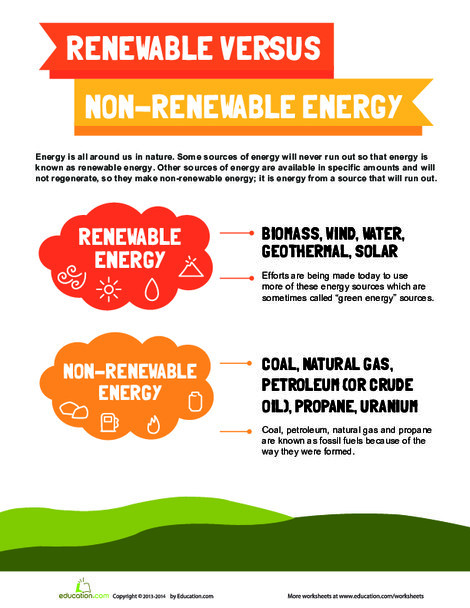 Third Grade Science Worksheets: Renewable and Non-Renewable Energy