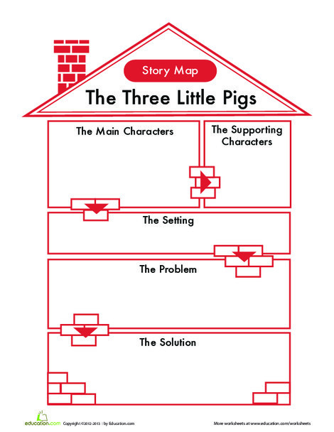 First Grade Reading & Writing Worksheets: Three Little Pigs Story Map