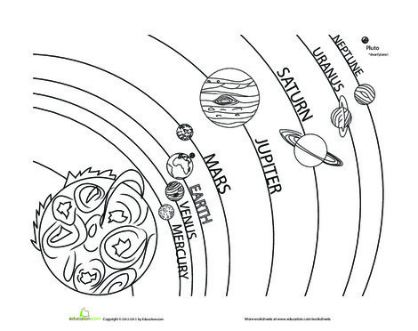 Second Grade Coloring Worksheets: Solar System Coloring Page