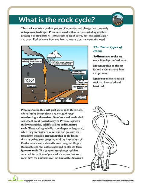 Third Grade Reading & Writing Worksheets: What is the Rock Cycle?