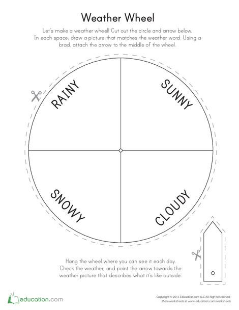 Preschool Science Worksheets: Weather Wheel
