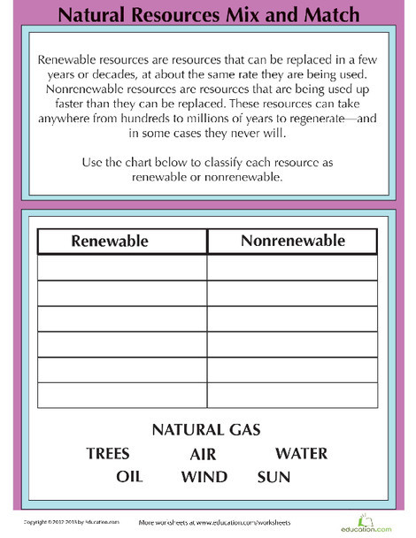 Second Grade Reading & Writing Worksheets: Renewable Resources and Nonrenewable Resources