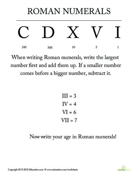 First Grade Math Worksheets: Roman Numerals for Kids