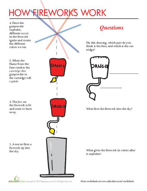 Fourth Grade Holidays Worksheets: How Fireworks Work