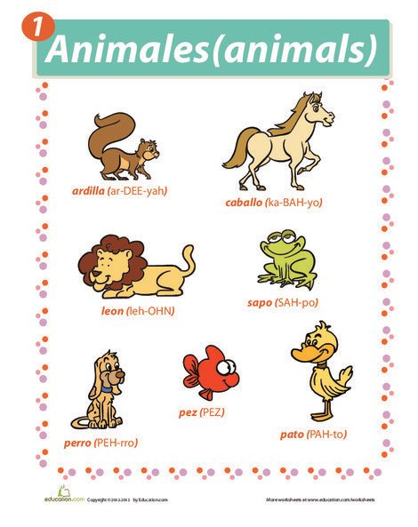Fourth Grade Foreign language Worksheets: Animals in Spanish