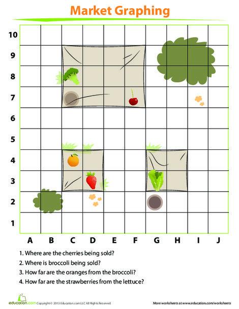 Kindergarten Math Worksheets: Reading a Graph