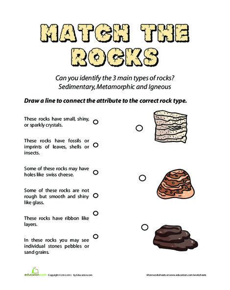 Second Grade Science Worksheets: Types of Rocks: Quiz