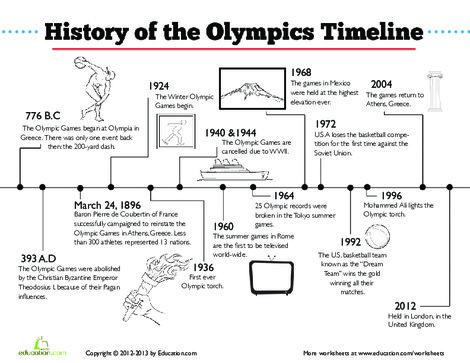 First Grade Social studies Worksheets: Olympic Timeline