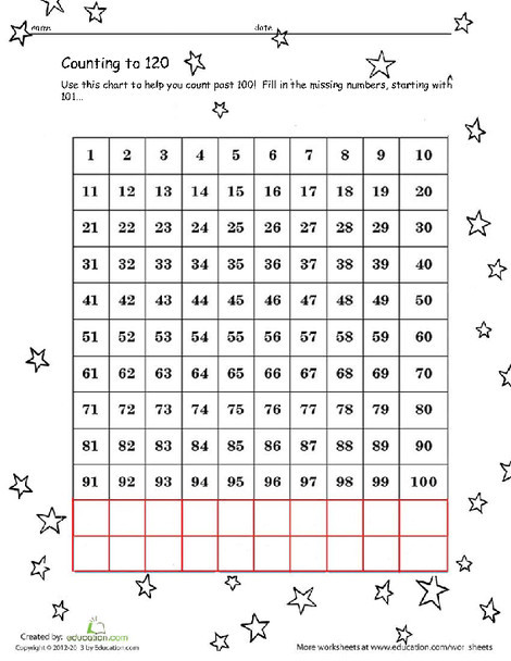 Second Grade Math Worksheets: Counting to 120