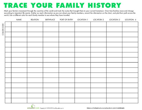 Third Grade Social studies Worksheets: My Family History