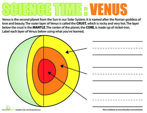 First Grade Science Worksheets: Layers of Venus