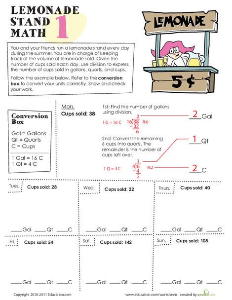 Fourth Grade Math Worksheets: Lemonade Stand Math #1