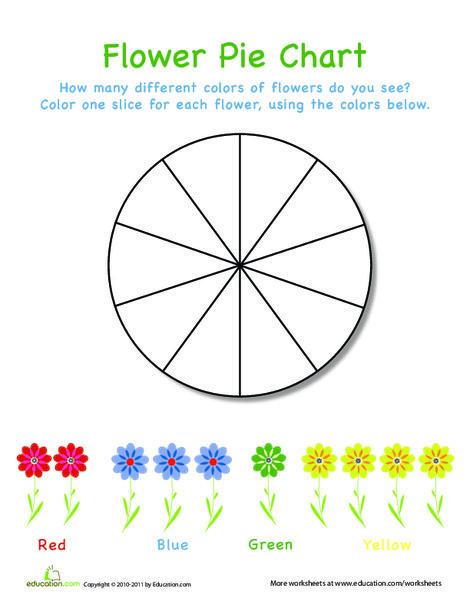 Second Grade Math Worksheets: Flower Pie Chart