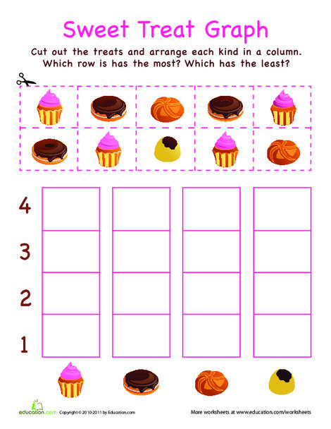 Kindergarten Math Worksheets: Cut-Out Graph: Sweet Treats