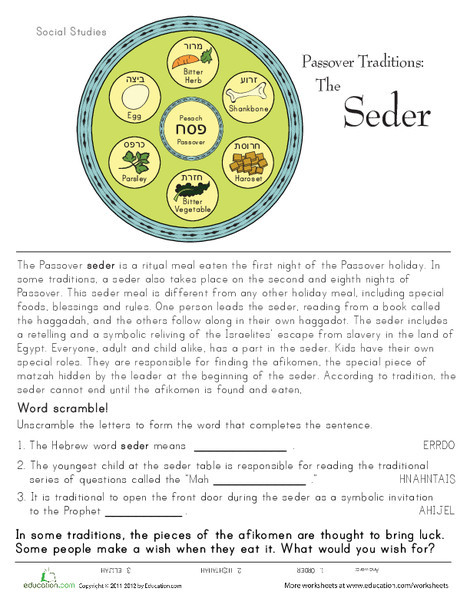Second Grade Social studies Worksheets: Passover Traditions: The Seder