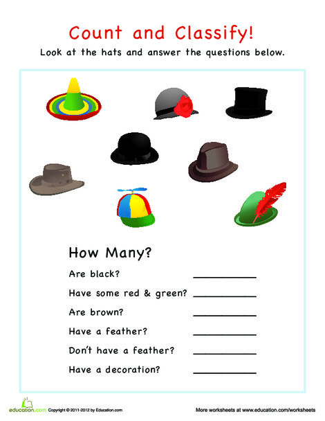 Preschool Math Worksheets: Categorization: How Many Hats?
