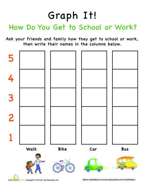 Kindergarten Math Worksheets: Graph It! Traveling to School