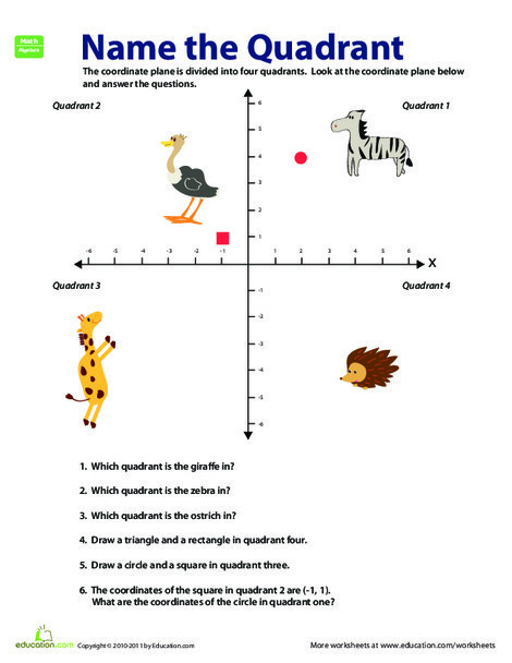 Fifth Grade Math Worksheets: Name the Quadrant