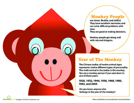 Kindergarten Social studies Worksheets: Year of the Monkey